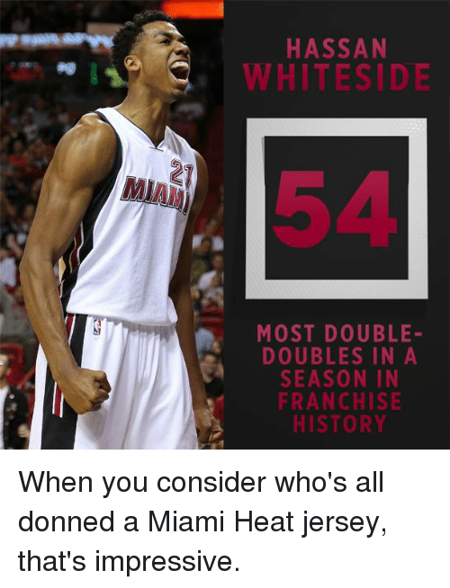 Memes, Miami Heat, and Heat: MIA  HASSAN  WHITESIDE  MOST DOUBLE-  DOUBLES IN A  SEASON IN  FRANCHISE  HISTORY When you consider who's all donned a Miami Heat jersey, that's impressive.