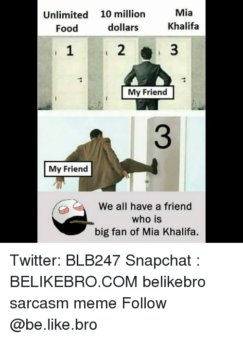 Be Like, Food, and Meme: Mia  Khalifa  Unlimited 10 million  Food  dollars  1  2  My Friend  3  My Friend  We all have a friend  who is  big fan of Mia Khalifa. Twitter: BLB247 Snapchat : BELIKEBRO.COM belikebro sarcasm meme Follow @be.like.bro