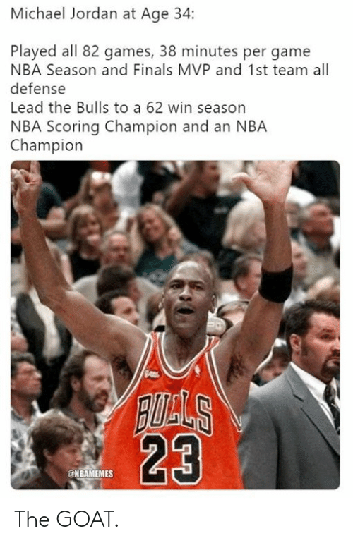 Michael Jordan: Michael Jordan at Age 34:  Played all 82 games, 38 minutes per game  NBA Season and Finals MVP and 1st team all  defense  Lead the Bulls to a 62 win season  NBA Scoring Champion and an NBA  Champion  23  @NBAMEMES The GOAT.