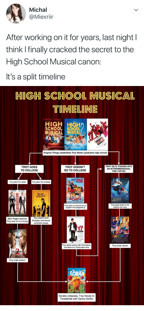High School Musical: Michal  @Miexrii  After working on it for years, last night l  think I finally cracked the secret to the  High School Musical canon:  It's a split timeline   BMG,, SC,,OOL MUSICAL  TIMELINE  HIGH HIGH  SCHOOL SCHOOL  MUSICALMUSICAL  Original Trilogy establishes Troy Bolton graduates high school  TROY GOES  TO COLLEGE  TROY DOESN'T  GO TO COLLEGE  TROY GETS THROWN INTO  AN INTERDIMENSIONAL  TIME VORTEX  DWAYNE JOHNSON  ACEFRON  Troy gets into weed  Troy gets into ecstasy  ROGEN EFRON  GREATESTS  SHOWMAN  Troy goes back to his  Troy gets a summer job to  support his pregnant gf  theater kid roots  0  Troy learns from  Seth Rogan teaches  Troy how to hit a bongSharpay and favors  synthetic beats  17  AGAIN  Troy starts toying with immortality  and learns to manipulate time  Troy ends racism  Troy ends sexism  Society collapses, Troy moves to  Thneedville with Danny DeVito