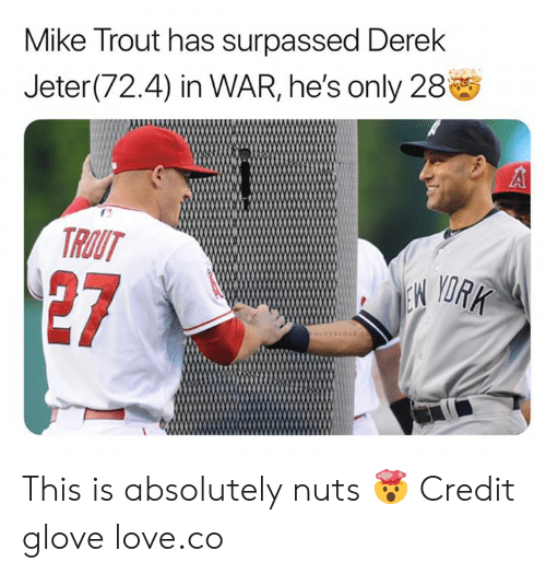 derek: Mike Trout has surpassed Derek  Jeter(72.4) in WAR, he's only 28  A  TROUT  YORK  27  EW  GLOVELOVE.co This is absolutely nuts 🤯  Credit glove love.co