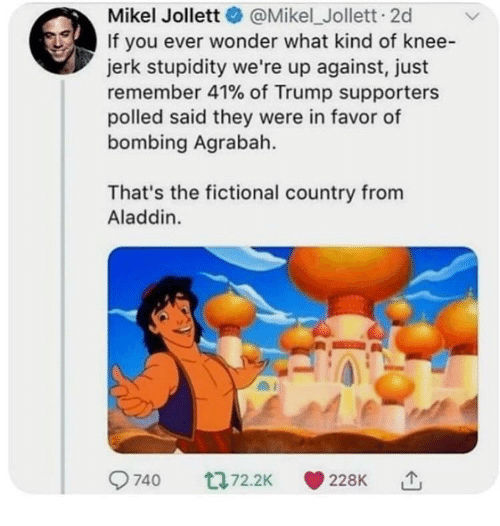 Agrabah: Mikel Jollett@Mikel_Jollett. 2d  If you ever wonder what kind of knee-  jerk stupidity we're up against, just  remember 41% of Trump supporters  polled said they were in favor of  bombing Agrabah.  That's the fictional country from  Aladdin.