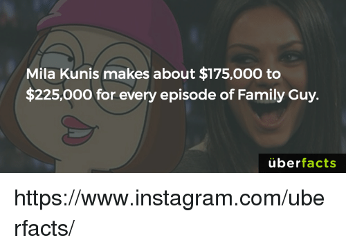 kunis: Mila Kunis makes about $175,000 to  $225,000 for every episode of Family Guy.  uber  facts https://www.instagram.com/uberfacts/