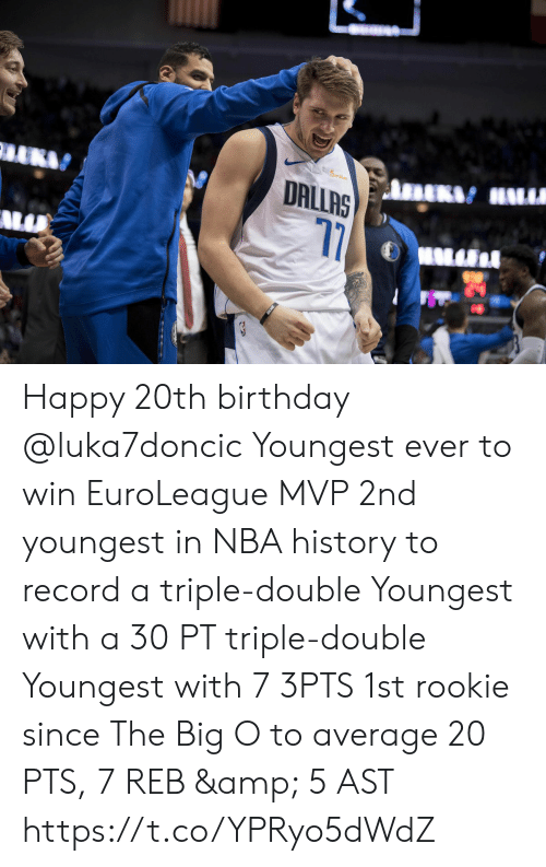 a triple double: miles  DRLLAS  17 Happy 20th birthday @luka7doncic   Youngest ever to win EuroLeague MVP  2nd youngest in NBA history to record a triple-double   Youngest with a 30 PT triple-double  Youngest with 7 3PTS  1st rookie since The Big O to average 20 PTS, 7 REB & 5 AST   https://t.co/YPRyo5dWdZ
