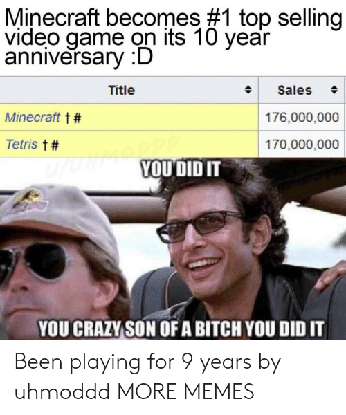 game on: Minecraft becomes #1 top selling  video game on its 10 year  anniversary :D  Title  Sales  Minecraft t #  176,000,000  Tetris t #  170,000,000  YOUDID IT  YOU CRAZY SON OFA BITCH YOU DID IT Been playing for 9 years by uhmoddd MORE MEMES