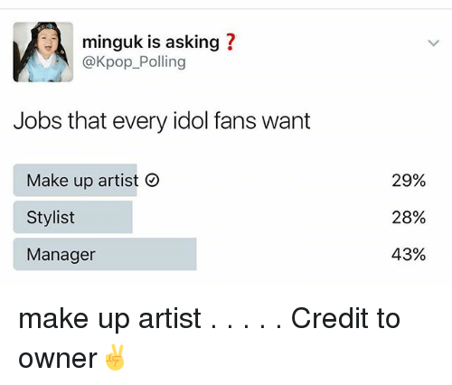 Memes, Jobs, and Artist: minguk is asking  @Kpop Polling  Jobs that every idol fans want  Make up artist  Stylist  Manager  29%  28%  43% make up artist . . . . . Credit to owner✌