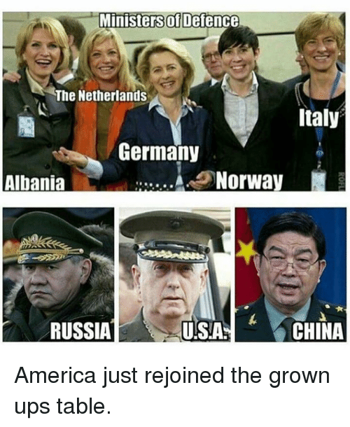 Albania: Ministers of Defence  The Netherlands  Italy  Germany  Norway  Albania  RUSSIA  CHINA  UISIA America just rejoined the grown ups table.