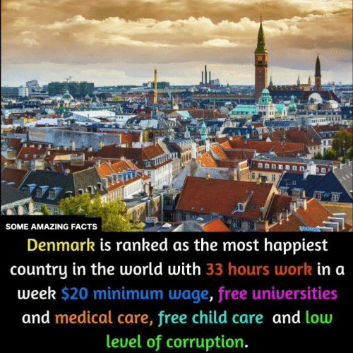 amazing facts: mmnnmnhn  LI  1  SOME AMAZING FACTS  Denmark is ranked as the most happiest  country in the world with 33 hours work in a  week $20 minimum wage, free universities  and medical care, free child care and low  leuel of corruption.