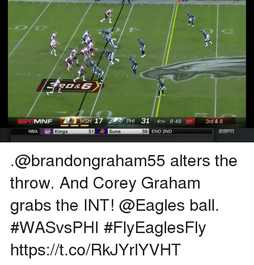 wsh: MNF WSH 17PHI 31 4TH 8:48 7 3rd & 6  51  Suns  Suns  59 END 2ND  NBA  Kings .@brandongraham55 alters the throw. And Corey Graham grabs the INT!  @Eagles ball. #WASvsPHI #FlyEaglesFly https://t.co/RkJYrlYVHT