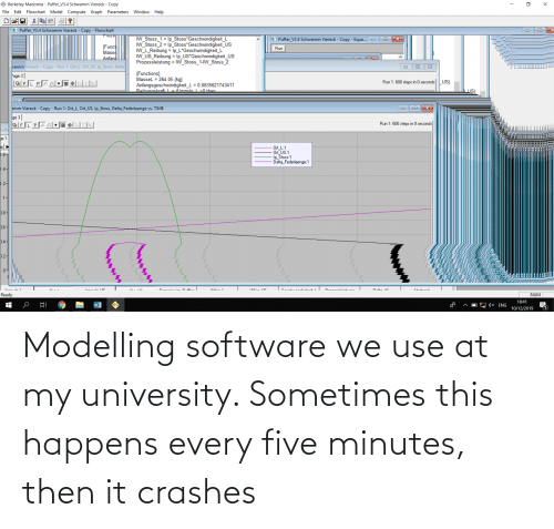 modelling: Modelling software we use at my university. Sometimes this happens every five minutes, then it crashes