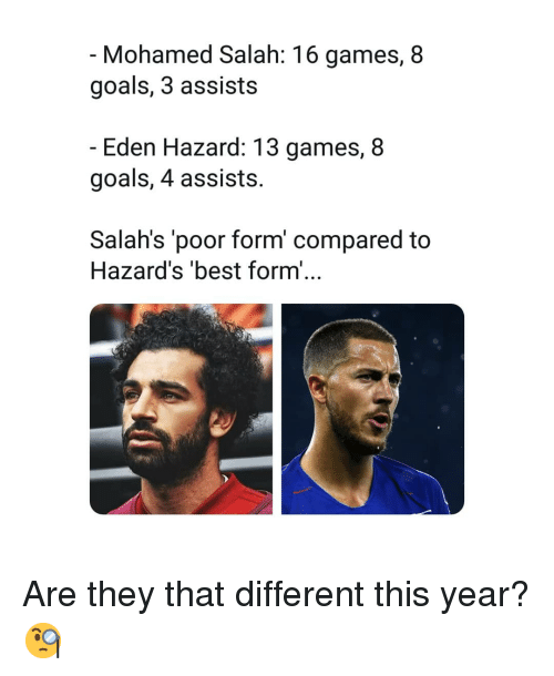 mohamed: Mohamed Salah: 16 games, 8  goals, 3 assists  Eden Hazard: 13 games, 8  goals, 4 assists.  Salah's 'poor form' compared to  Hazard's 'best form'... Are they that different this year? 🧐