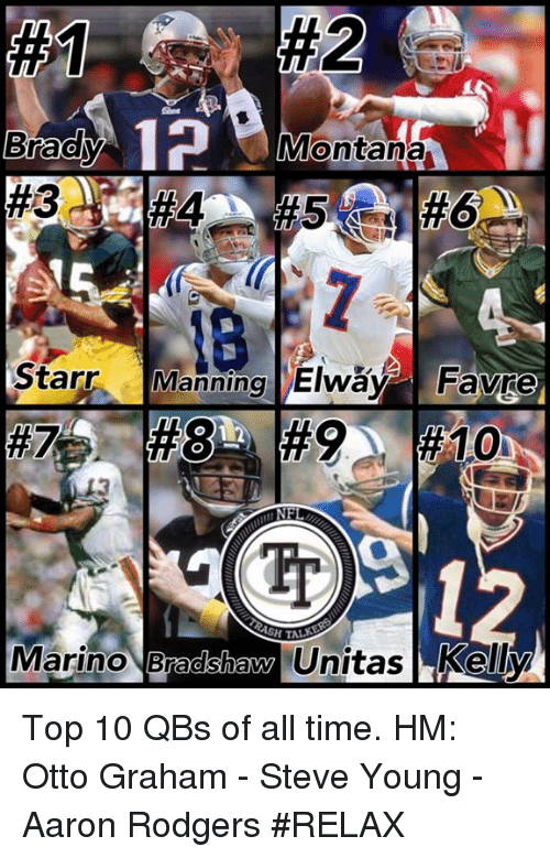 otto graham: Montana  Brady  #3  #5  Starr  Manning Elway Favre  Marino Bradshaw  Unitas Kel Top 10 QBs of all time.  HM: Otto Graham - Steve Young - Aaron Rodgers   #RELAX