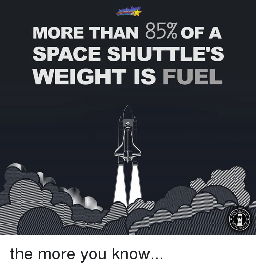 Memes, The More You Know, and 🤖: MORE THAN  85%  OF A  SPACE SHUTTLE'S  WEIGHT IS  FUEL the more you know...