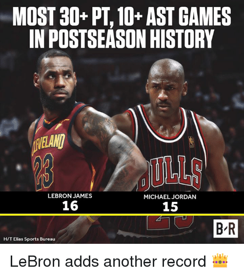 elias: MOST 30+ PT, 10+ AST GAMES  IN POSTSEASON HISTORY  VELANI  LEBRON JAMES  MICHAEL JORDAN  16  15  B R  H/T Elias Sports Bureau LeBron adds another record 👑