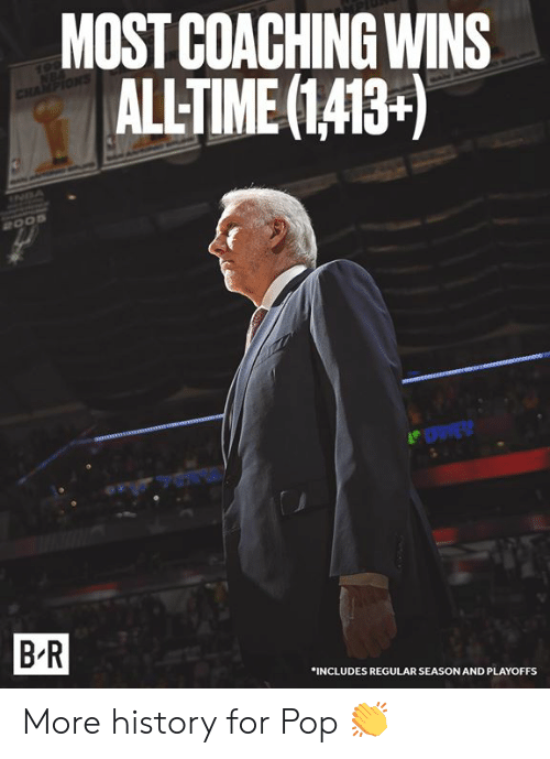 Coaching: MOST COACHING WINS  ALLTIME(1413+)  RvE  B-R  INCLUDES REGULAR SEASON AND PLAYOFFS More history for Pop 👏