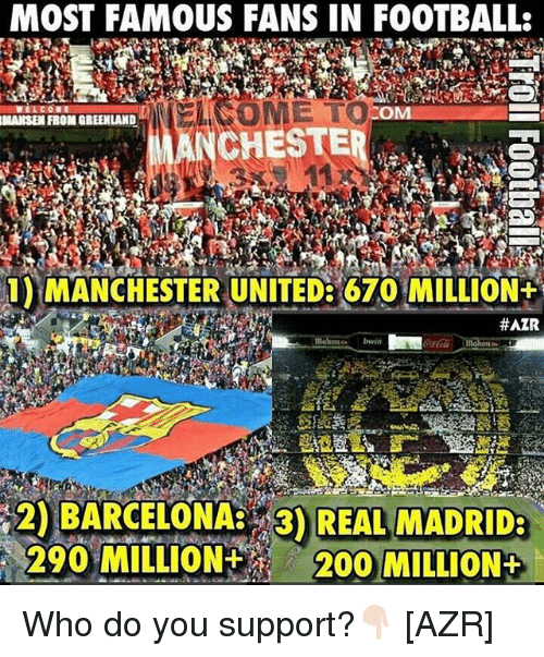 Barcelona, Football, and Memes: MOST FAMOUS FANS IN FOOTBALL:  SOME TO  MARSE FROM GREENLAND  1) MANCHESTER UNITED 670 MILLION+  #AZR  2) BARCELONA 3 REAL MADRID:  290 MILLION  MILLION+ Who do you support?👇🏻 [AZR]