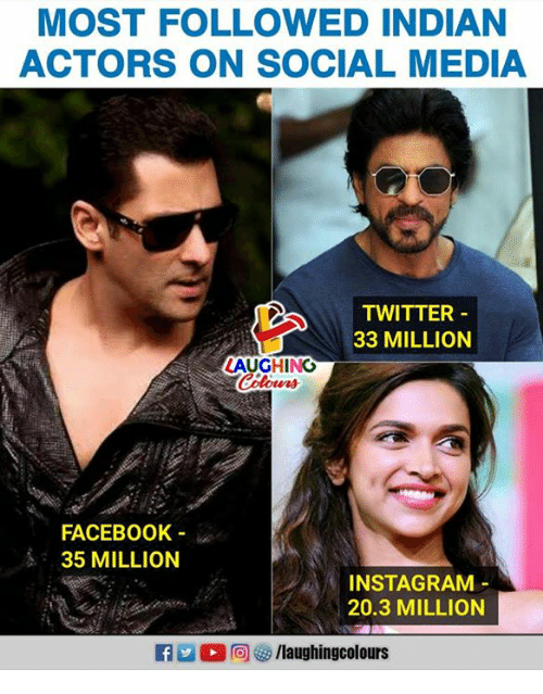 Facebook, Instagram, and Social Media: MOST FOLLOWED INDIAN  ACTORS ON SOCIAL MEDIA  TWITTER  33 MILLION  LAUGHING  FACEBOOK  35 MILLION  INSTAGRAM  20.3 MILLION  f/laughingcolours