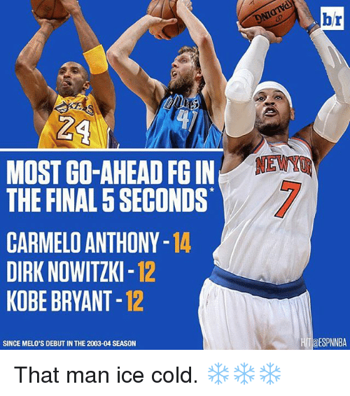 Carmelo Anthony, Dirk Nowitzki, and Kobe Bryant: MOST GO-AHEAD FGIN  THE FINAL 5 SECONDS  CARMELO ANTHONY-14  DIRK NOWITZKI  KOBE BRYANT  SINCE MELO'S DEBUT IN THE 2003-04 SEASON  br  HIT aESPNNBA That man ice cold. ❄️❄️❄️