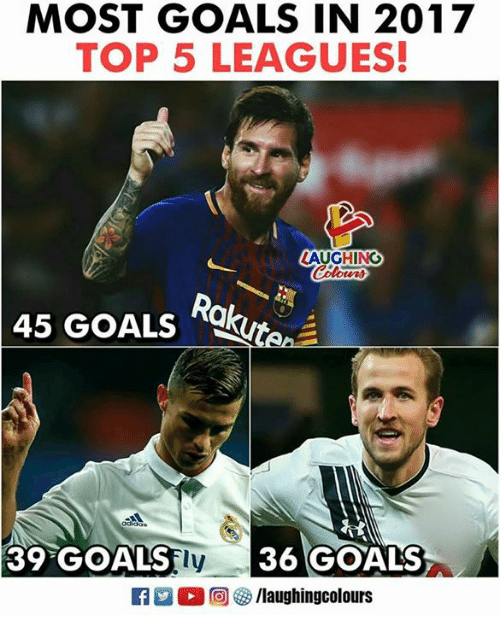 """Goals, Indianpeoplefacebook, and Top: MOST GOALS IN 2017  TOP 5 LEAGUES  AUGHING  45 GOALS-agra  39""""GOALS IN,  36GOALS  ly  。回參/laughingcolours  R"""