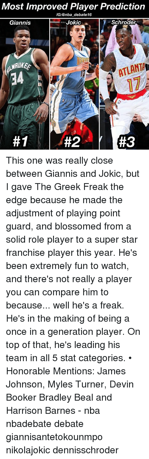 Memes, Nba, and Star: Most Improved Player Prediction  IG: @nba debate16  Schroder  Jokic  Giannis  ATLANTA  This one was really close between Giannis and Jokic, but I gave The Greek Freak the edge because he made the adjustment of playing point guard, and blossomed from a solid role player to a super star franchise player this year. He's been extremely fun to watch, and there's not really a player you can compare him to because... well he's a freak. He's in the making of being a once in a generation player. On top of that, he's leading his team in all 5 stat categories. • Honorable Mentions: James Johnson, Myles Turner, Devin Booker Bradley Beal and Harrison Barnes - nba nbadebate debate giannisantetokounmpo nikolajokic dennisschroder