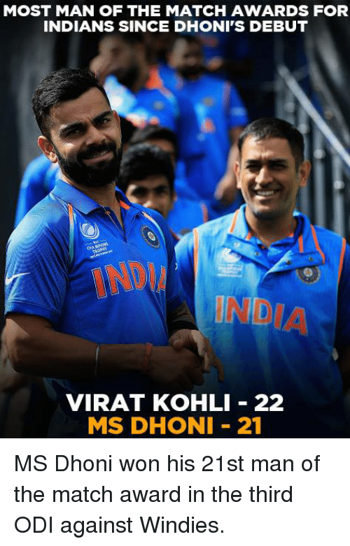 odi: MOST MAN OF THE MATCH AWARDS FOR  INDIANS SINCE DHONI'S DEBUT  INDIA  VIRAT KOHLI 22  MS DHONI 21 MS Dhoni won his 21st man of the match award in the third ODI against Windies.