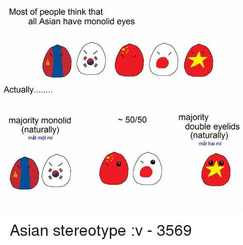 Asian Stereotype: Most of people think that  all Asian have monolid eyes  Actually........  50/50  majority monolid  (naturally)  mat mot mi  majority  double eyelids  (naturally)  mat hai mi Asian stereotype :v - 3569