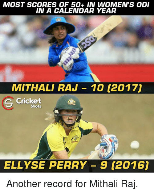 odi: MOST SCORES OF 50+ IN WOMEN'S ODI  IN A CALENDAR YEAR  MITHALI RAJ -10 (2017)  S Cricket  Shots  ELLYSE PERRY- 9 (2016) Another record for Mithali Raj.