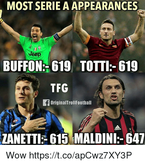 Serie A: MOST SERIE A APPEARANCES BUFFON 619 TOTTI-619 TFG