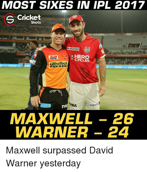 Memes, 🤖, and Hero: MOST SIXES IN IPL 2017  S Shots  B JOHNSON  HERO  CYCLES  UltraTech  MAXWELL 26  WARNER 24 Maxwell surpassed David Warner yesterday