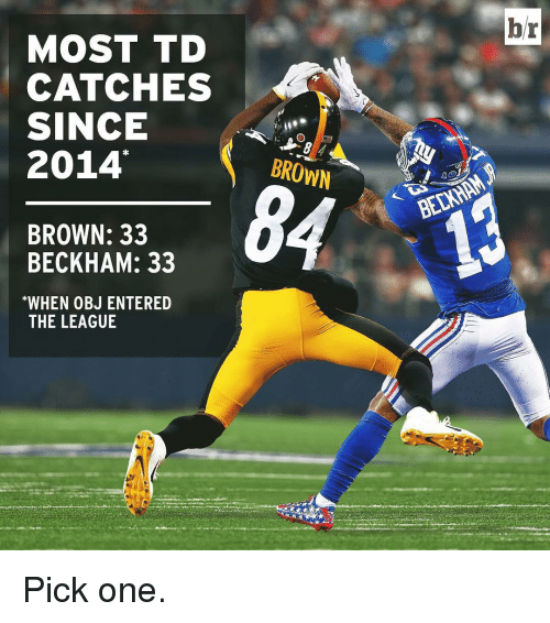 Sports, Browns, and The League: MOST TD  CATCHES  SINCE  2014  BROWN: 33  BECKHAM: 33  *WHEN OBJ ENTERED  THE LEAGUE  BROWN  BEDN  hr Pick one.