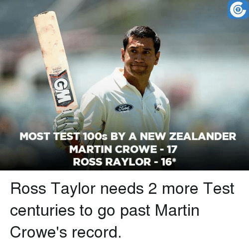 Martin, Memes, and New Zealand: MOST TEST 100s BY A NEW ZEALANDER  MARTIN CROWE 17  ROSS RAYLOR 16* Ross Taylor needs 2 more Test centuries to go past Martin Crowe's record.