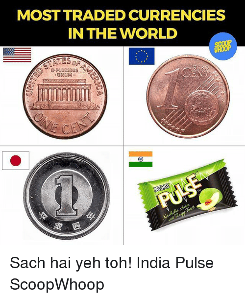 Memes, India, and World: MOST TRADED CURRENCIES  IN THE WORLD  UNUM Sach hai yeh toh! India Pulse ScoopWhoop