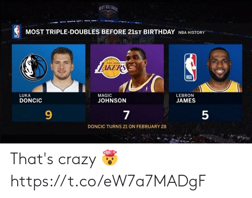 Los Angeles Lakers: MOST TRIPLE-DOUBLES BEFORE 21ST BIRTHDAY NBA HISTORY  LAKERS  zos ANGEEE  NBA  LUKA  DONCIC  MAGIC  LEBRON  JOHNSON  JAMES  9  7  5  DONCIC TURNS 21 ON FEBRUARY 28 That's crazy 🤯 https://t.co/eW7a7MADgF