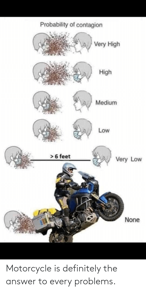 Motorcycle: Motorcycle is definitely the answer to every problems.
