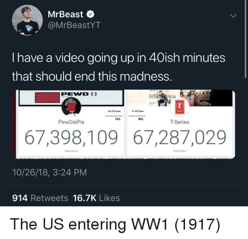 ww1: MrBeast  @MrBeastYT  I have a video going up in 40ish minutes  that should end this madness  ODE  261 629 Votes  1.485 Voe  74%  26%  PewDiePie  T-Series  67,398,10967,287,029  10/26/18, 3:24 PM  914 Retweets 16.7K Likes The US entering WW1 (1917)