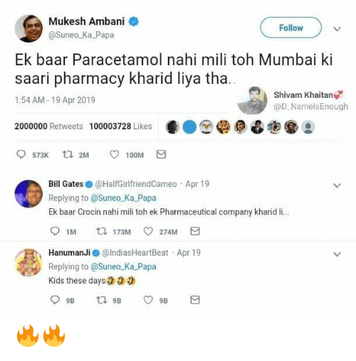 Toh: Mukesh Ambani  @Suneo_Ka Papa  Follow  Ek baar Paracetamol nahi mili toh Mumbai ki  saari pharmacy kharid liya tha  1:54 AM-19 Apr 2019  2000000 Retweets 100003728 Likese  Shivam Khaitan  @D_NamelsEnough  573K t 2M  Bill Gates @HalfGirlfriendCameo Apr 19  Replying to @Suneo_Ka Papa  Ek baar Crocin nahi mili toh ek Pharmaceutical company kharid li.  IM 173M 274M  Hanuman Ji @IndiasHeartBeat Apr 19  Replying to @Suneo.Ka Papa  Kids these days00 🔥🔥