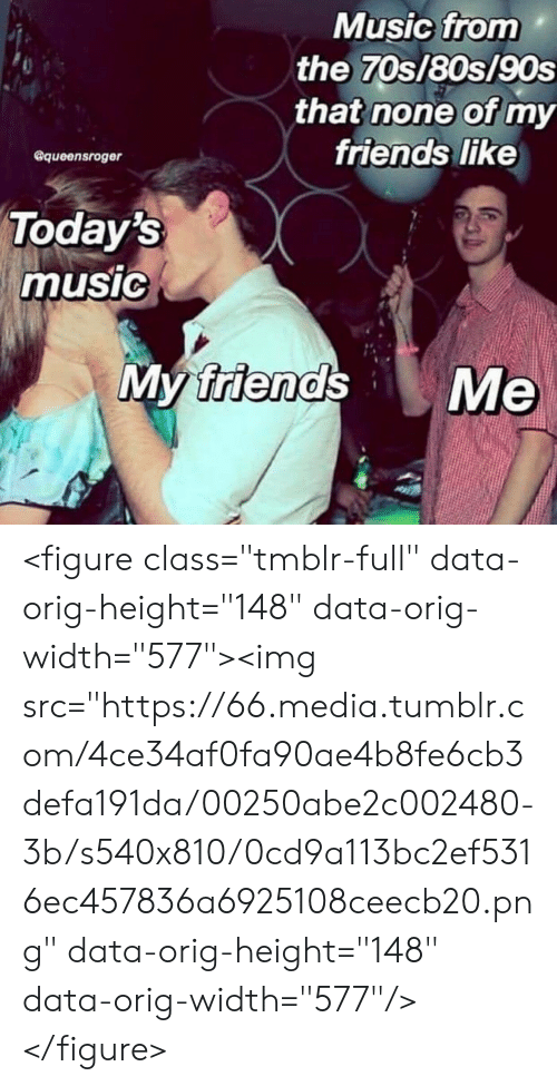"80s: Music from  the 70s/80s/90s  that none of my  friends like  @queensroger  Today's  music  My friends  Me <figure class=""tmblr-full"" data-orig-height=""148"" data-orig-width=""577""><img src=""https://66.media.tumblr.com/4ce34af0fa90ae4b8fe6cb3defa191da/00250abe2c002480-3b/s540x810/0cd9a113bc2ef5316ec457836a6925108ceecb20.png"" data-orig-height=""148"" data-orig-width=""577""/></figure>"