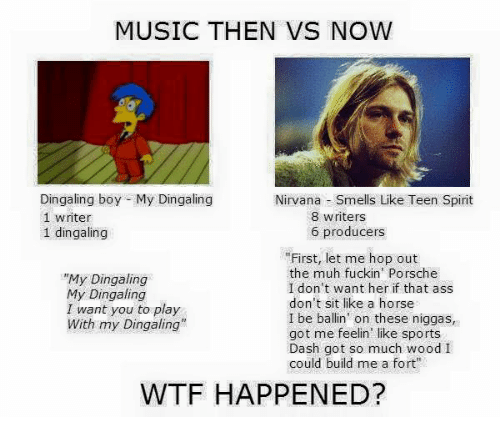 music now and then essay writing