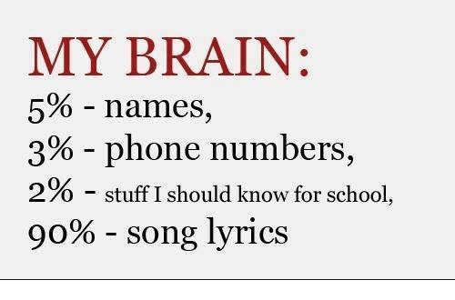 MY BRAIN 5% Names 3% Phone Numbers 2% Stuff I Should Know for School 90% Song Lyrics  Brains
