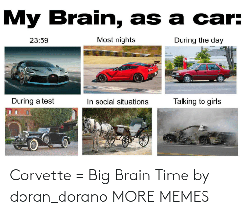 Corvette: My Brain, as a car:  Most nights  During the day  23:59  During a test  Talking to girls  In social situations Corvette = Big Brain Time by doran_dorano MORE MEMES
