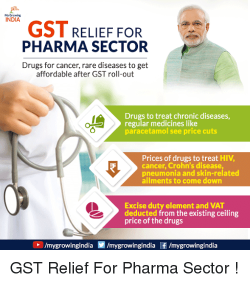 Drugs, Memes, and Cancer: My Grewing  INDIA  GST RELIEF FOR  PHARMA SECTOR  Drugs for cancer, rare diseases to get  affordable after GST roll-out  Drugs to treat chronic diseases,  regular medicines like  paracetamol see price cuts  Prices of drugs to treat HIV  Fcancer,Crohn's disease  pneumonia and skin-related  ailments to come down  Excise duty element and VAT  deducted from the existing ceiling  price of the drugs  /mygrowingindia /mygrowingindia f /mygrowingindia GST Relief For Pharma Sector !