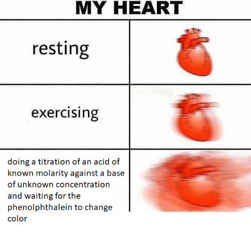 Memes, Heart, and Change: MY HEART  resting  exercising  doing a titration of an acid of  known molarity against a base  of unknown concentration  and waiting for the  phenolphthalein to change  color