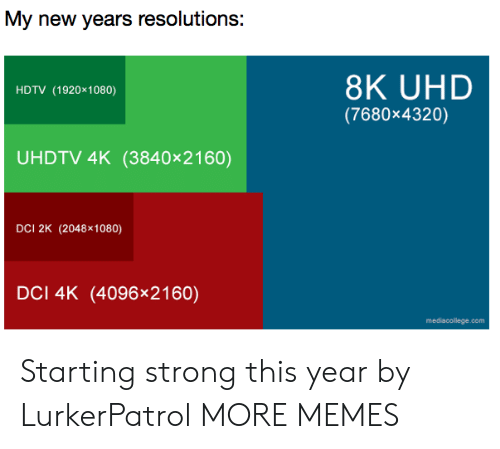 hdtv: My new years resolutions:  8K UHD  (7680x4320)  HDTV (1920x1080)  UHDTV 4K (3840x2160)  DCI 2K (2048x1080)  DCI 4K (4096x2160)  mediacollege.com Starting strong this year by LurkerPatrol MORE MEMES
