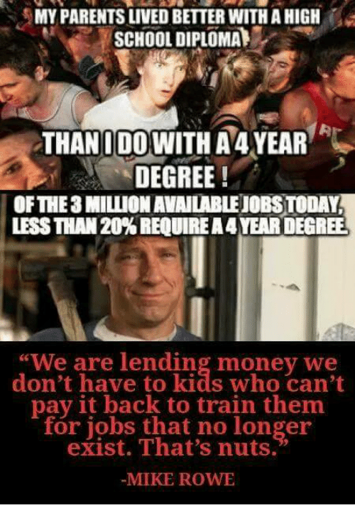 """Rowes: MY PARENTS LIVED BETTER WITH A HIGH  SCHOOL DIPLOMA  THANIDOWITH A 4YEAR  DEGREE!  OFTHE3 MILLION AVAILABLEJOBS TODAY  LESS THAN 20% REQUIRE A 4 YEAR DEGREE  """"We are lending money we  don't have to kids who can't  pay it back to train them  for jobs that no longer  exist. That's nuts.  MIKE ROW"""