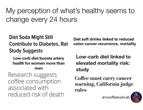 Low Carb Diet: My perception of what's healthy seems to  change every 24 hours  Diet Soda Might Stil  Contribute to Diabetes, Rat  Study Suggests  Diet soft drinks linked to reduced  colon cancer recurrence, mortality  Low-carb diet linked to  elevated mortality risk:  study  Coffee must carry cancer  warning, California judge  rules  Low-carb diet boosts artery  health for women more than  men  Research suggests  coffee consumption  associated with  reduced risk of death  @nooffensebrah