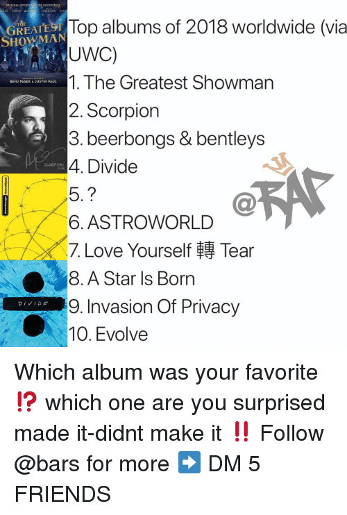 Ferguson: N EFRON VII  FERGUSON ZENT  Top albums of 2018 worldwide (via  UWC)  1. The Greatest Showman  2. Scorpion  3. beerbongs & bentleys  4. Divide  GREAT  HOWMAN  BENJ PASEK&JUSTIN PAUL  SCORPION  to1s  6. ASTROWORLD  〈7. Love Yourself轉Tear  8. A Star ls Born  ■in  9. Invasion Of Privacy  10. Evolve Which album was your favorite⁉️ which one are you surprised made it-didnt make it ‼️ Follow @bars for more ➡️ DM 5 FRIENDS