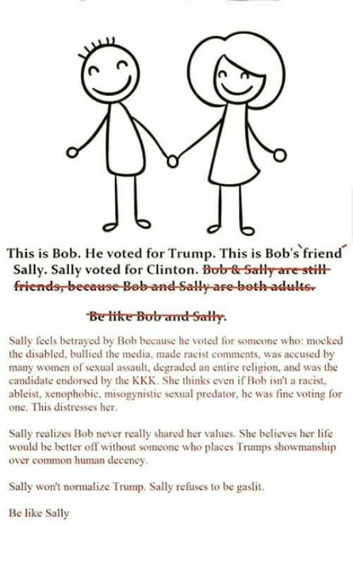 this is bob: n en  d 6  This is Bob. He voted for Trump. This is Bob's friend  Sally. Sally voted for Clinton. Bob Sally are still-  Be like Bobamd Sally.  Sally feels betrayed by Bob because he voted for someone who: mocked  the disabled, bullied the media, made racist comments, was accused by  many women of sexual assault, degraded an entire religion, and was the  candidate endorsed by the KKK. She thinks even if Bob isn't a racist,  ableist, xenophobic, misogynistic sexual predator, he was fine voting for  one. This distresses her.  Sally realizes Bob never really shared her values. She believes her life  would be better off without someone who places Trumps showmanship  over common human decency.  Sally won't normalize Trump. Sally refuses to be gaslit  Be like Sally