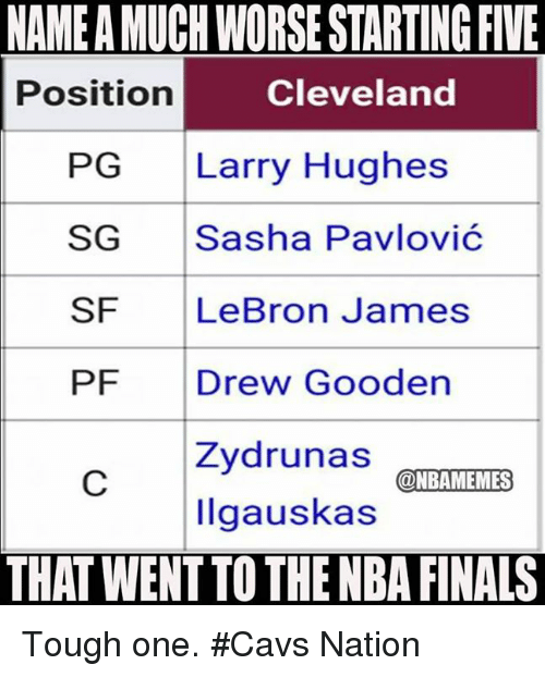 nationals: NAME A MUCH WORSE STARTING FIVE  Position  Cleveland  PG Larry Hughes  SG Sasha Pavlović  SF LeBron James  PF Drew Goodern  Zydrunas  Ilgauskas  @NBAMEMES  THAT WENTO THE NBA FINALS Tough one. #Cavs Nation