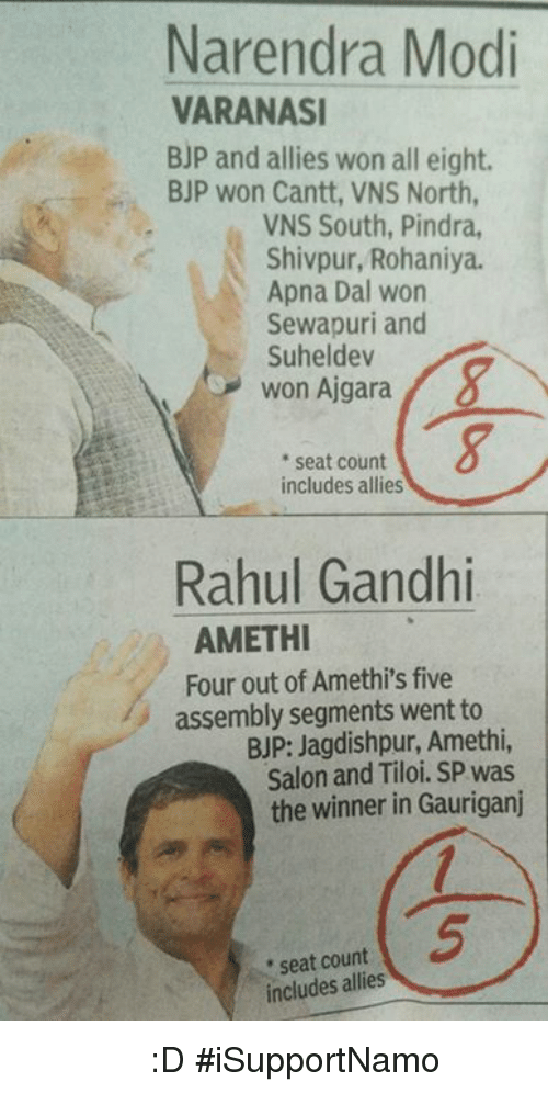 bjp: Narendra Modi  VARANASI  BJP and allies won all eight.  BJP won Cantt, VNS North,  VNS South, Pindra,  Shivpur, Rohaniya.  Apna Dal won  Sewapuri and  Suheldev  won Aigara  seat count  includes allies  Rahul Gandhi  AMETHI  Four out of Amethi's five  assembly segments went to  BJP: Jagdishpur, Amethi,  Salon and Tiloi. SP was  the winner in Gauriganj  seat count  includes allies काम बोलता है :D #iSupportNamo
