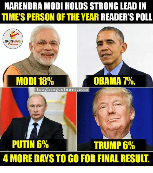 Gringe: NARENDRAMODI HOLDS STRONG LEADIN  TIMES PERSON OF THE YEAR  READER'S POLL  LA GRING  MODI 18%  OBAMA 7%,  laughing colours.com  PUTIN 6%  TRUMP 6%  4 MORE DAYSTO GO FOR FINAL RESULT